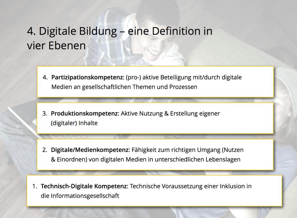 Projekt Deutsche Kinder und Jugendstiftung